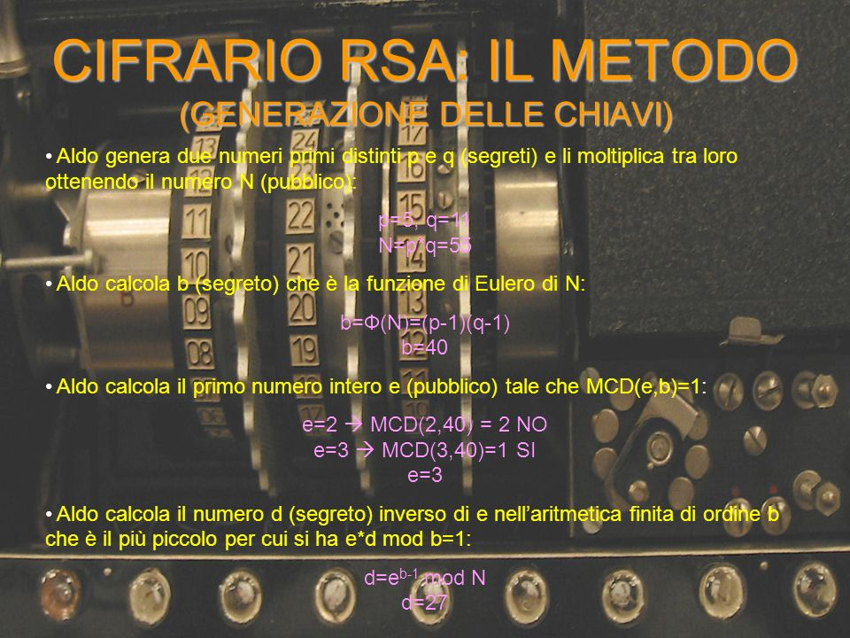 CIFRARIO RSA: IL METODO (GENERAZIONE DELLE CHIAVI) Aldo genera due numeri primi distinti p e q (segreti) e li moltiplica tra loro ottenendo il numero
