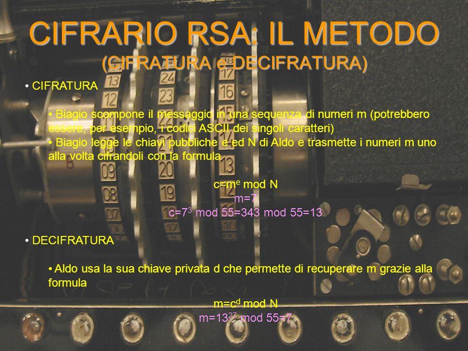 CIFRARIO RSA: IL METODO (CIFRATURA e DECIFRATURA) CIFRATURA Biagio scompone il messaggio in una sequenza di numeri m (potrebbero essere, per esempio,