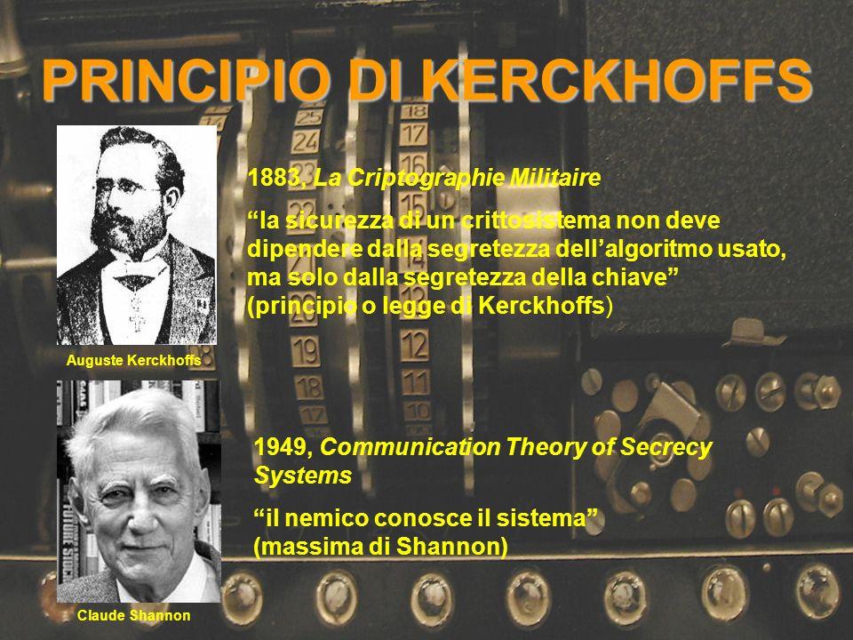 PRINCIPIO DI KERCKHOFFS 1883, La Criptographie Militaire la sicurezza di un crittosistema non deve dipendere dalla segretezza dellalgoritmo usato, ma