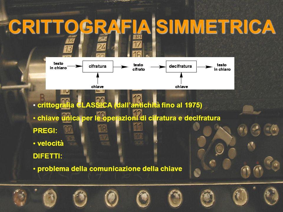 CRITTOGRAFIA SIMMETRICA crittografia CLASSICA (dallantichità fino al 1975) chiave unica per le operazioni di cifratura e decifratura PREGI: velocità D