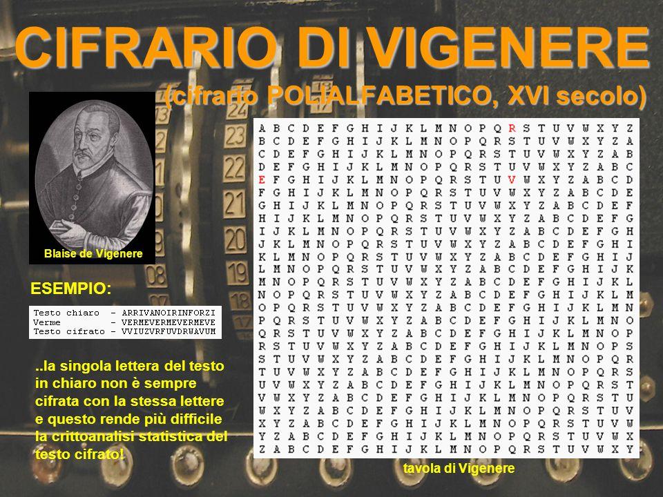 CIFRARIO DI VIGENERE (cifrario POLIALFABETICO, XVI secolo) Blaise de Vigenere ESEMPIO: tavola di Vigenere..la singola lettera del testo in chiaro non