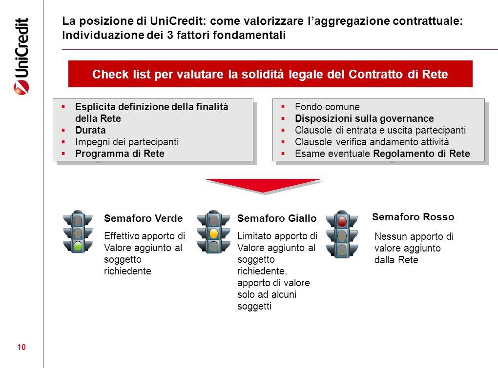 10 Check list per valutare la solidità legale del Contratto di Rete Semaforo Verde Effettivo apporto di Valore aggiunto al soggetto richiedente Semafo