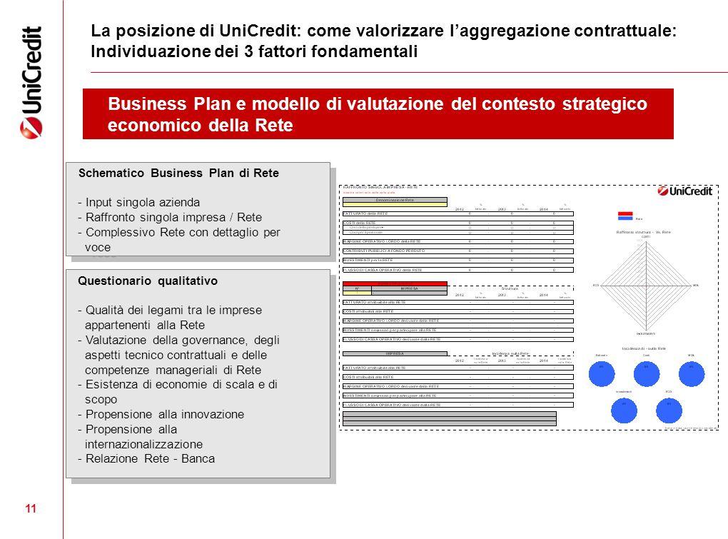 11 Business Plan e modello di valutazione del contesto strategico economico della Rete Schematico Business Plan di Rete - Input singola azienda - Raff