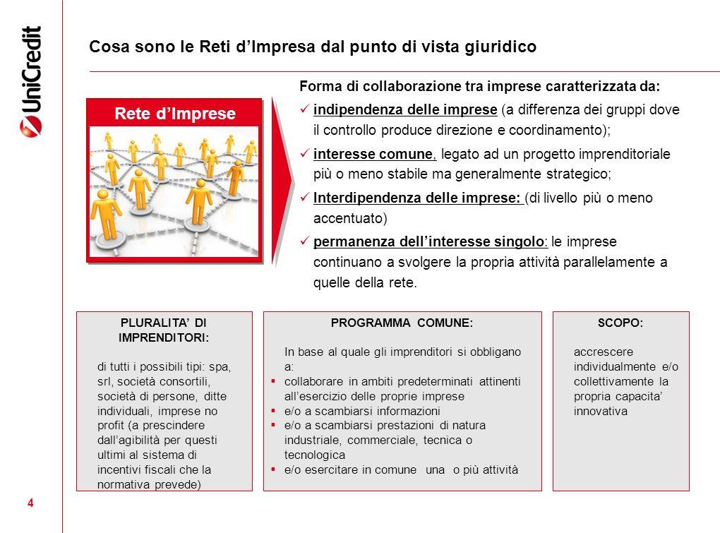 4 Forma di collaborazione tra imprese caratterizzata da: indipendenza delle imprese (a differenza dei gruppi dove il controllo produce direzione e coo