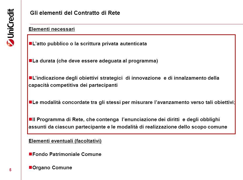 5 Gli elementi del Contratto di Rete Elementi necessari Latto pubblico o la scrittura privata autenticata La durata (che deve essere adeguata al progr