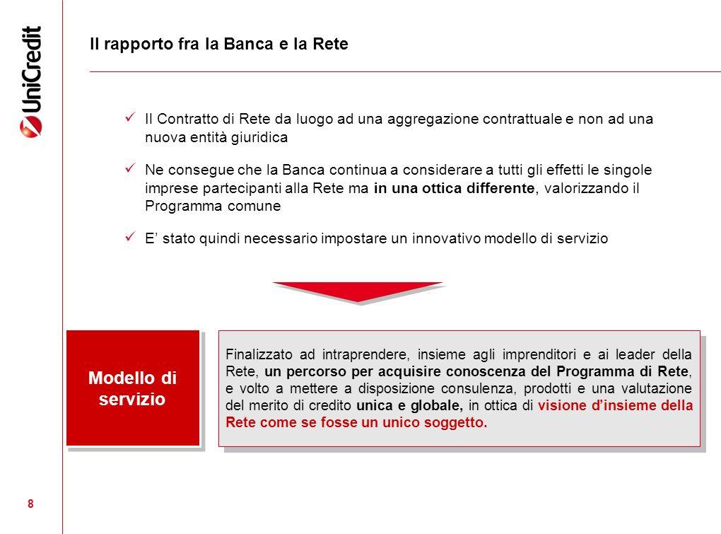 8 Il Contratto di Rete da luogo ad una aggregazione contrattuale e non ad una nuova entità giuridica Ne consegue che la Banca continua a considerare a