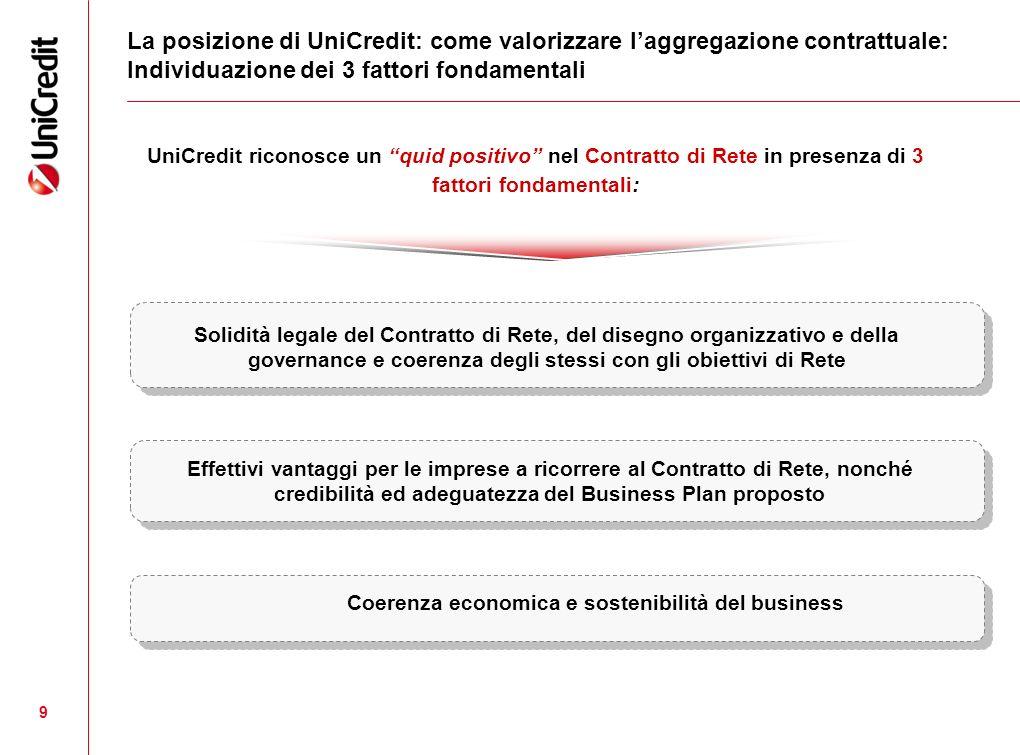 9 UniCredit riconosce un quid positivo nel Contratto di Rete in presenza di 3 fattori fondamentali: Solidità legale del Contratto di Rete, del disegno