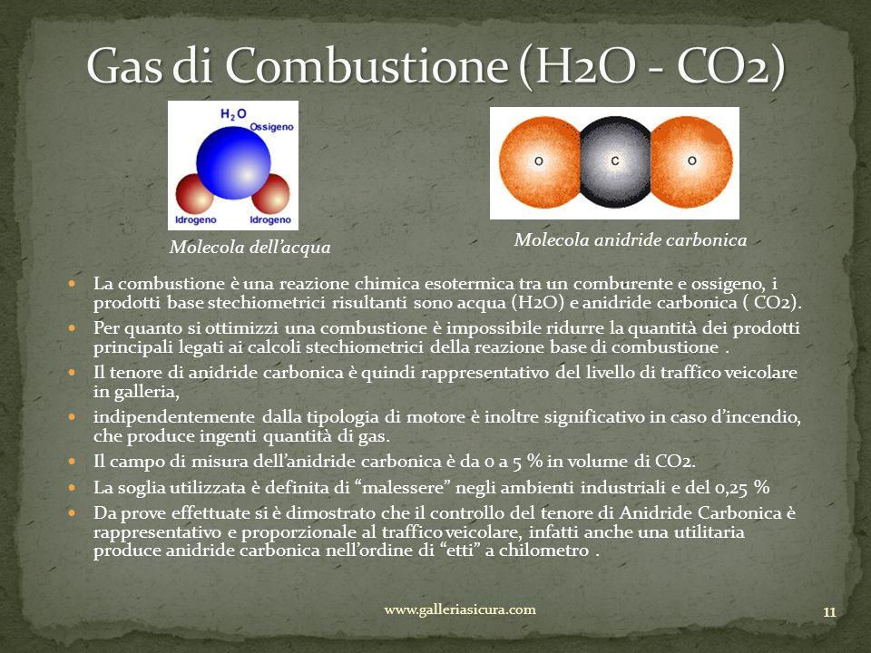 La combustione è una reazione chimica esotermica tra un comburente e ossigeno, i prodotti base stechiometrici risultanti sono acqua (H2O) e anidride c