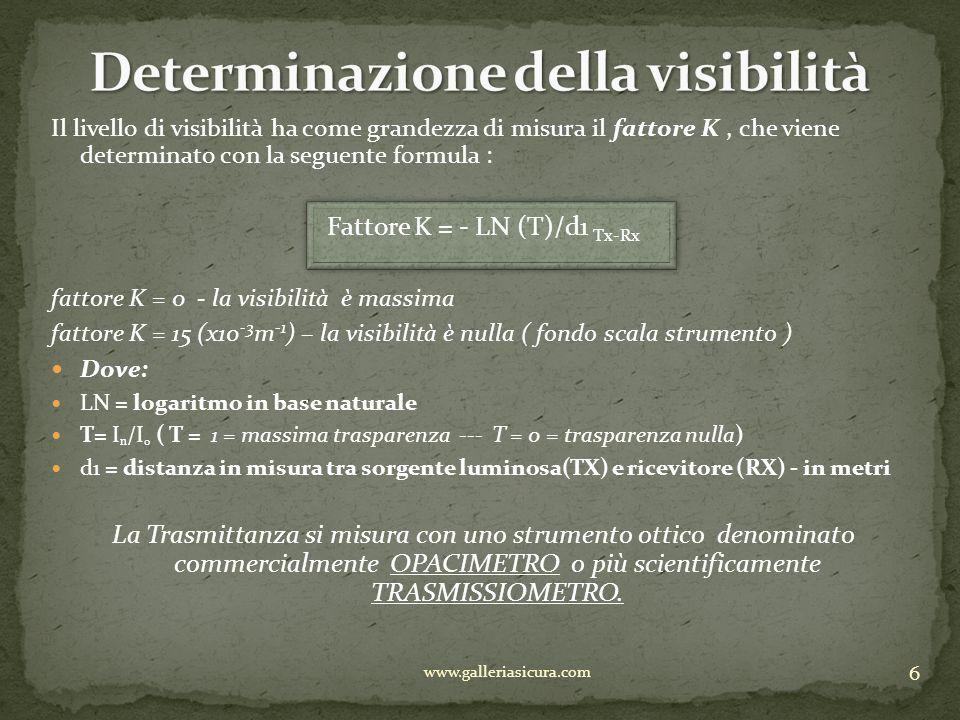 Il livello di visibilità ha come grandezza di misura il fattore K, che viene determinato con la seguente formula : Fattore K = - LN (T)/d1 Tx-Rx fatto