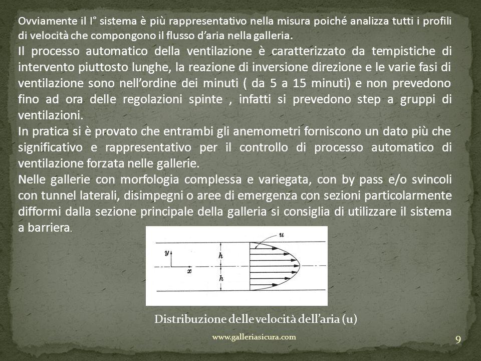 9 www.galleriasicura.com Ovviamente il I° sistema è più rappresentativo nella misura poiché analizza tutti i profili di velocità che compongono il flu