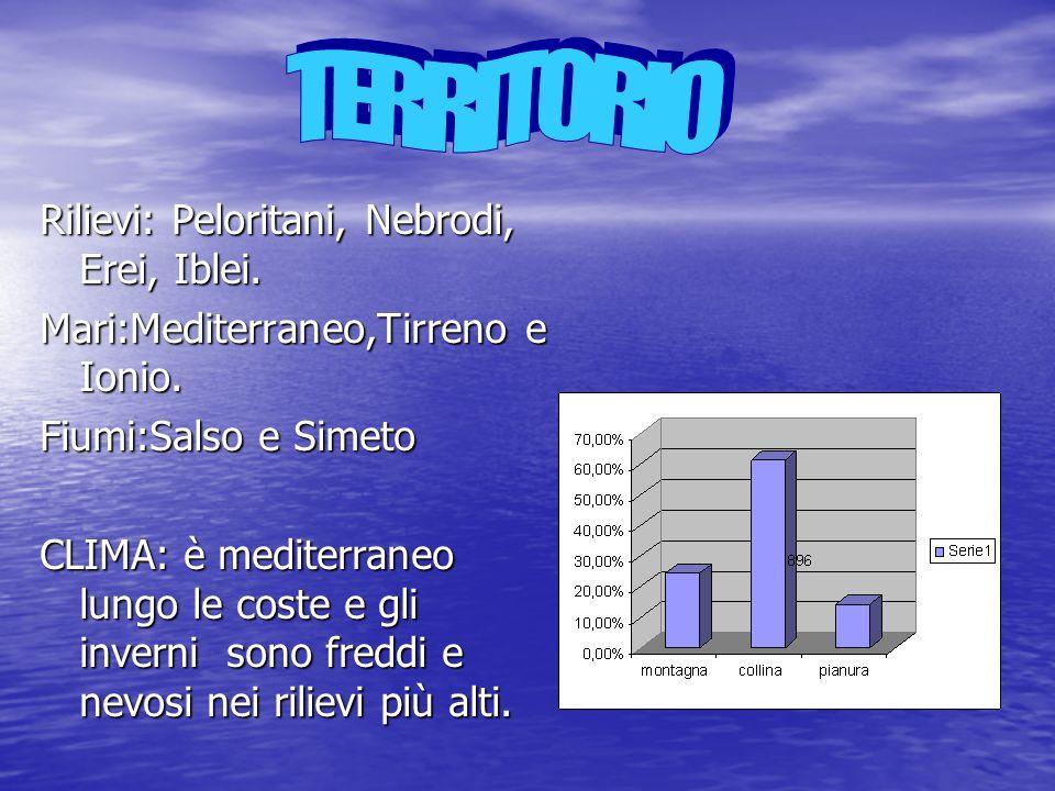Rilievi: Peloritani, Nebrodi, Erei, Iblei. Mari:Mediterraneo,Tirreno e Ionio. Fiumi:Salso e Simeto CLIMA: è mediterraneo lungo le coste e gli inverni