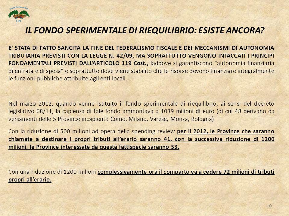 10 IL FONDO SPERIMENTALE DI RIEQUILIBRIO: ESISTE ANCORA.