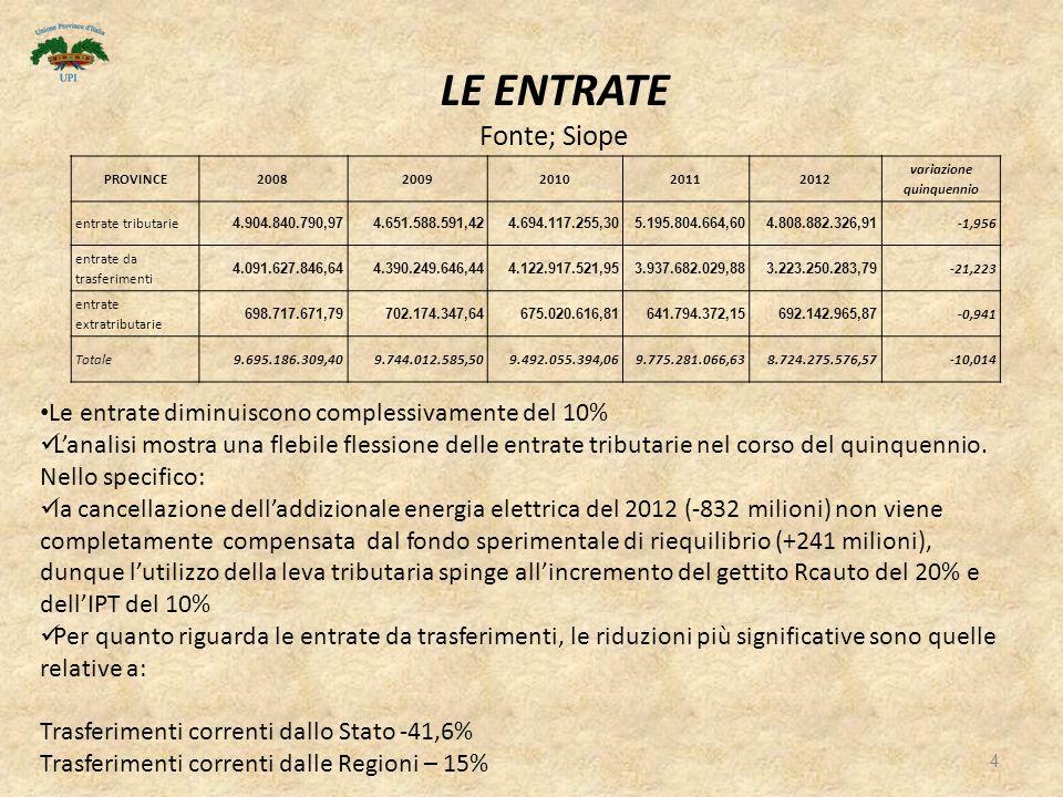 4 Le entrate diminuiscono complessivamente del 10% Lanalisi mostra una flebile flessione delle entrate tributarie nel corso del quinquennio.