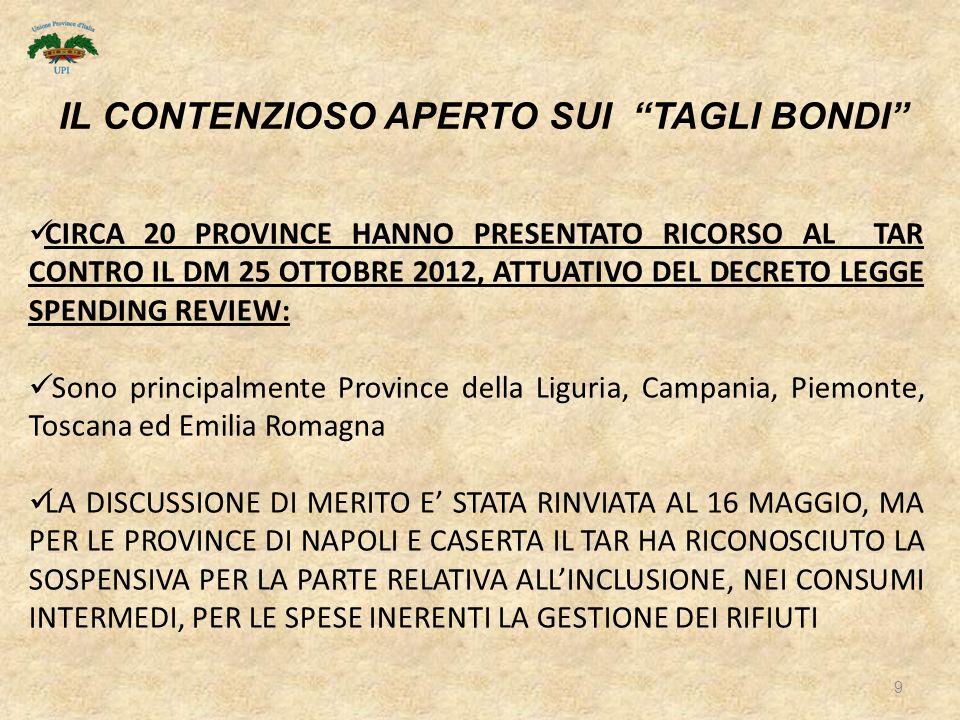 9 IL CONTENZIOSO APERTO SUI TAGLI BONDI CIRCA 20 PROVINCE HANNO PRESENTATO RICORSO AL TAR CONTRO IL DM 25 OTTOBRE 2012, ATTUATIVO DEL DECRETO LEGGE SPENDING REVIEW: Sono principalmente Province della Liguria, Campania, Piemonte, Toscana ed Emilia Romagna LA DISCUSSIONE DI MERITO E STATA RINVIATA AL 16 MAGGIO, MA PER LE PROVINCE DI NAPOLI E CASERTA IL TAR HA RICONOSCIUTO LA SOSPENSIVA PER LA PARTE RELATIVA ALLINCLUSIONE, NEI CONSUMI INTERMEDI, PER LE SPESE INERENTI LA GESTIONE DEI RIFIUTI