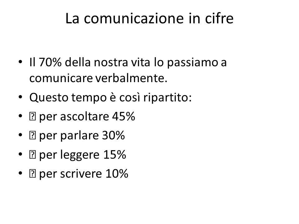 La comunicazione in cifre Il 70% della nostra vita lo passiamo a comunicare verbalmente. Questo tempo è così ripartito: • per ascoltare 45% • per parl