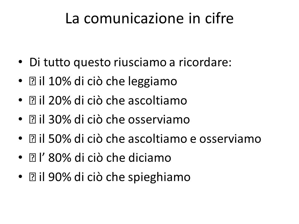 La comunicazione in cifre Di tutto questo riusciamo a ricordare: • il 10% di ciò che leggiamo • il 20% di ciò che ascoltiamo • il 30% di ciò che osser