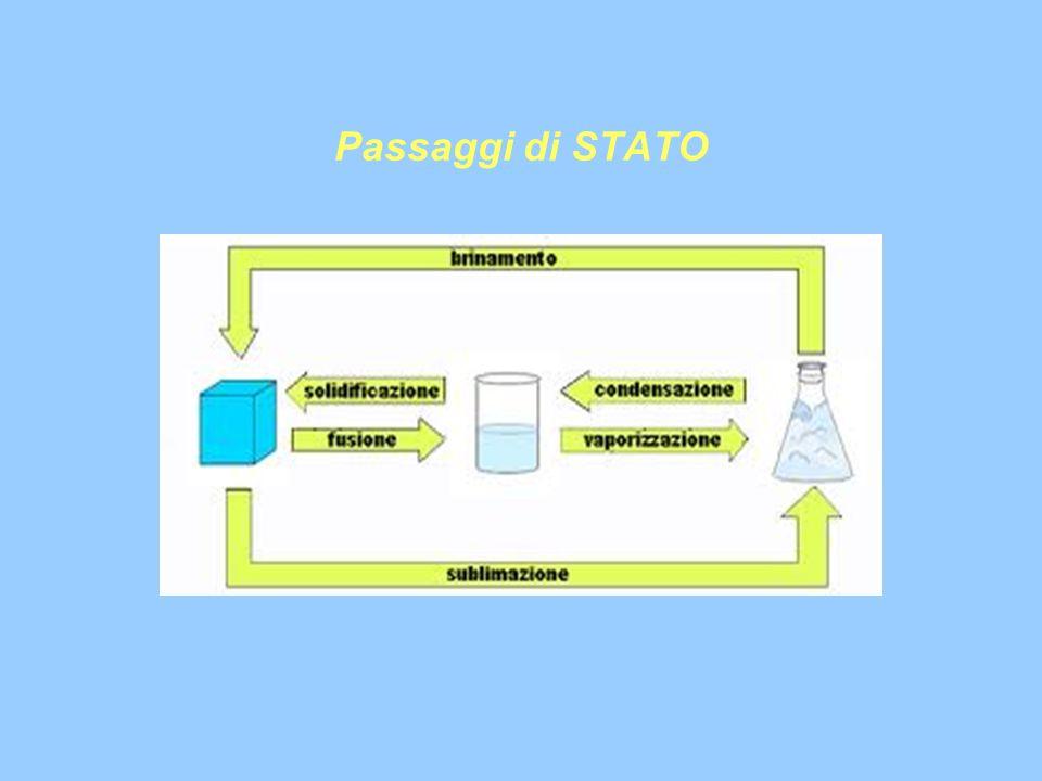 Passaggi di STATO