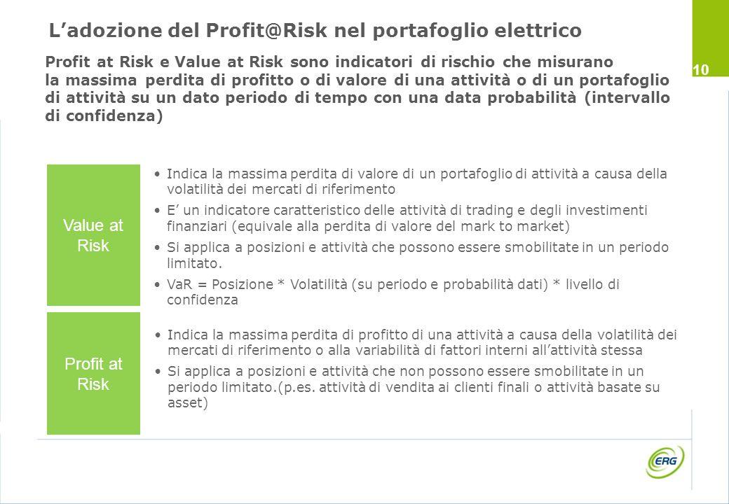 10 Ladozione del Profit@Risk nel portafoglio elettrico Profit at Risk e Value at Risk sono indicatori di rischio che misurano la massima perdita di pr