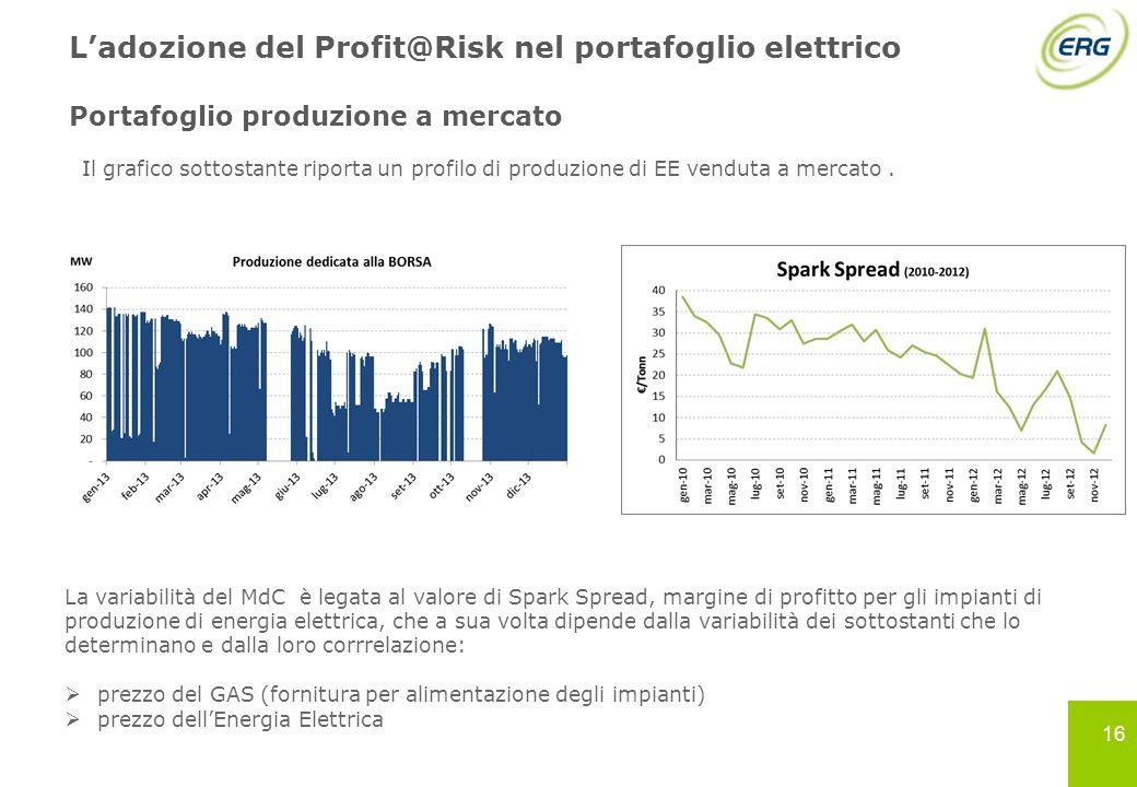 Il grafico sottostante riporta un profilo di produzione di EE venduta a mercato. La variabilità del MdC è legata al valore di Spark Spread, margine di