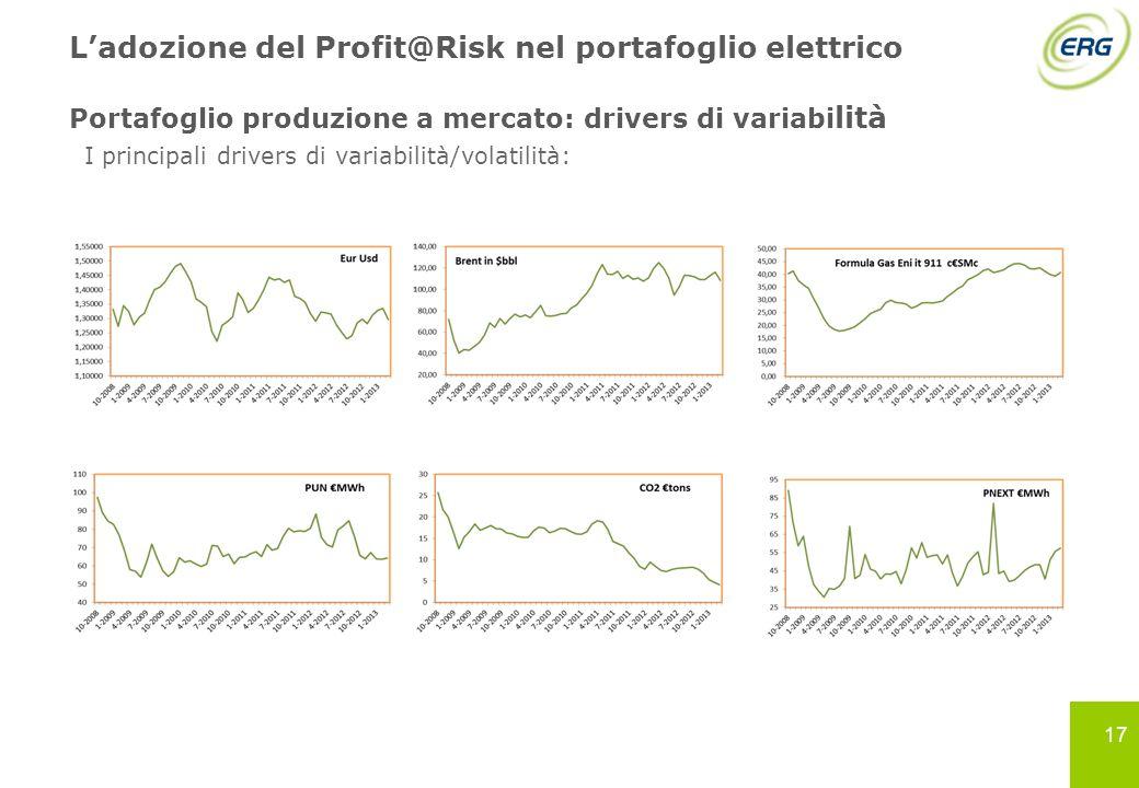 17 Prezzo del GAS: dipendente dalle formulazioni di prezzo contrattuale con i fornitori (oggi principalmente ancora oil linked). Ogni formula e caratt