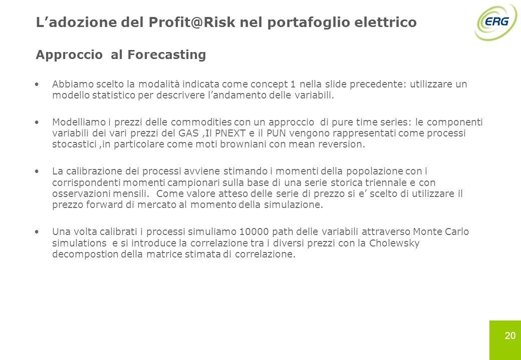 Ladozione del Profit@Risk nel portafoglio elettrico Approccio al Forecasting Abbiamo scelto la modalità indicata come concept 1 nella slide precedente