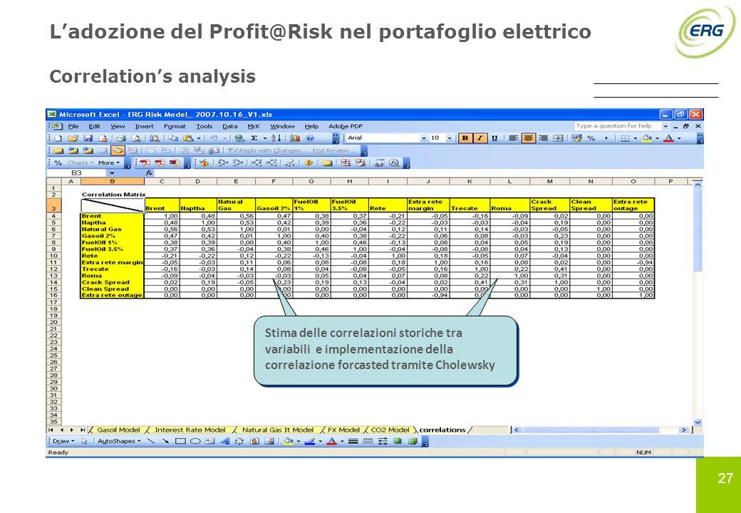 t t Stima delle correlazioni storiche tra variabili e implementazione della correlazione forcasted tramite Cholewsky Ladozione del Profit@Risk nel por