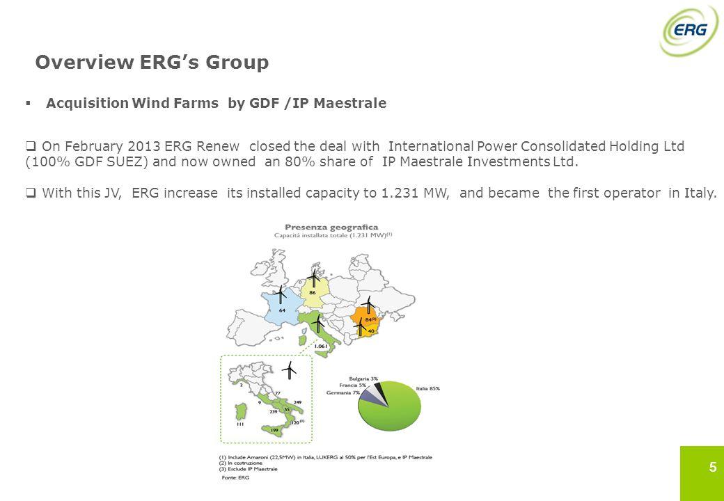 Il grafico sottostante riporta un profilo di produzione di EE venduta a mercato.
