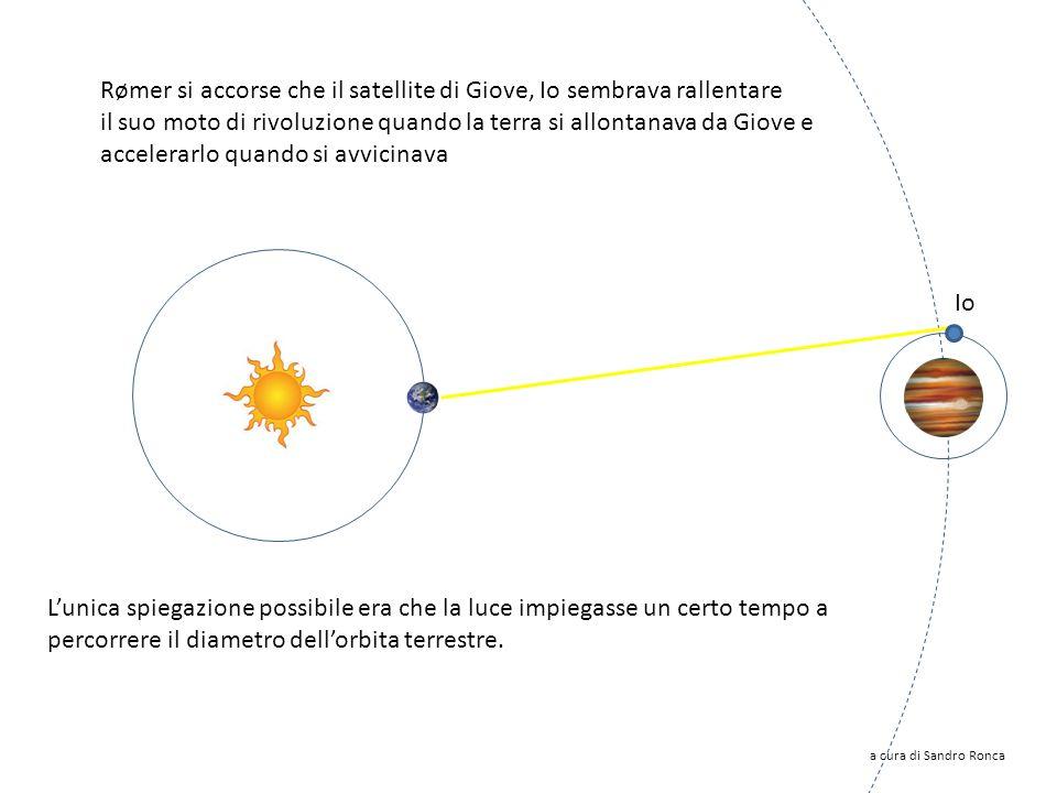 Io è il più interno dei satelliti di Giove. Orbita ad una distanza di 421700 km dal centro del pianeta e il suo periodo orbitale è di 42,5 ore.