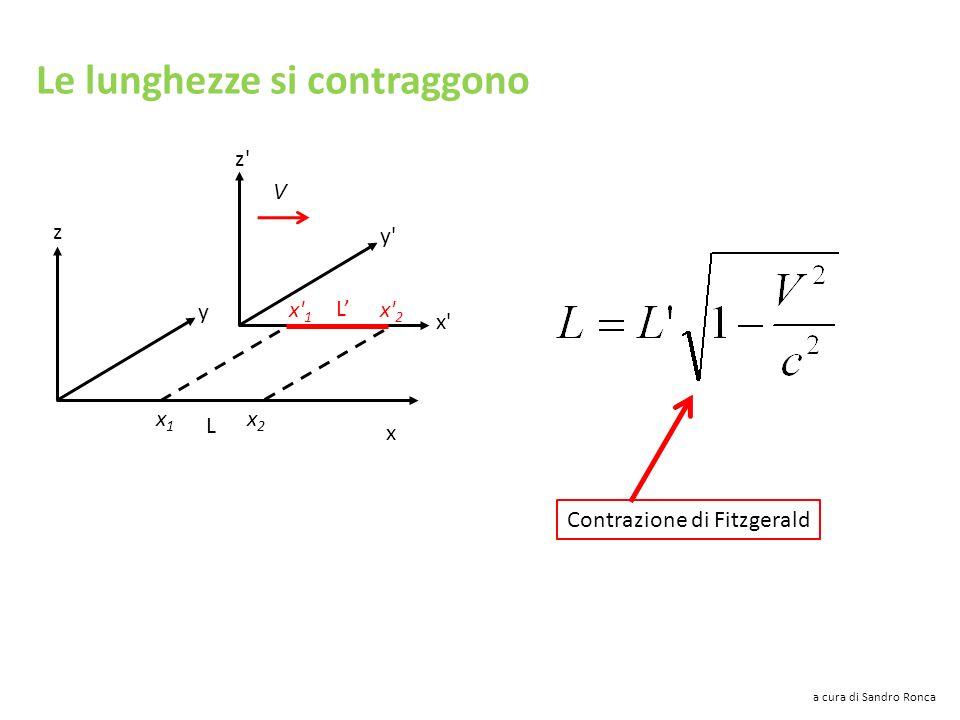 Le lunghezze si contraggono x y z y'y' x'x' z'z' x'1x'1 x'2x'2 V x1x1 x2x2 L L x 1 e x 2 devono essere rilevate allo stesso tempo a cura di Sandro Ron