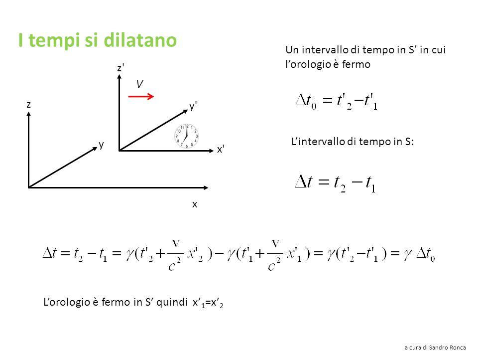 Le lunghezze si contraggono x y z y'y' x'x' z'z' x'1x'1 x'2x'2 V x1x1 x2x2 L L Contrazione di Fitzgerald a cura di Sandro Ronca