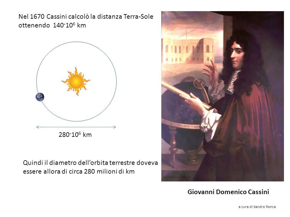 Rømer si accorse che il satellite di Giove, Io sembrava rallentare il suo moto di rivoluzione quando la terra si allontanava da Giove e accelerarlo qu