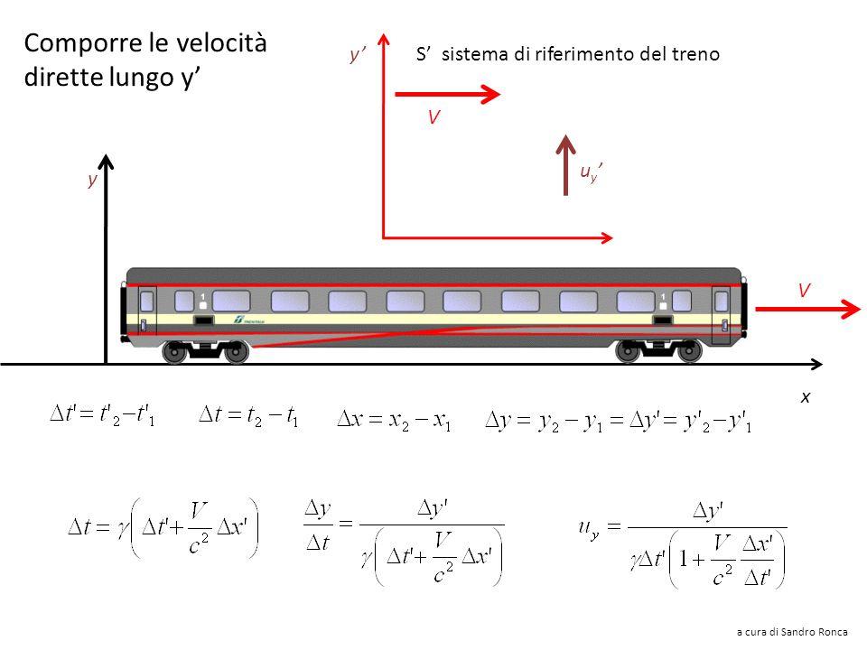 Trasformazione delle velocità V c y S sistema di riferimento del treno x y V Conferma che la velocità della luce è la stressa in ogni sistema di rifer