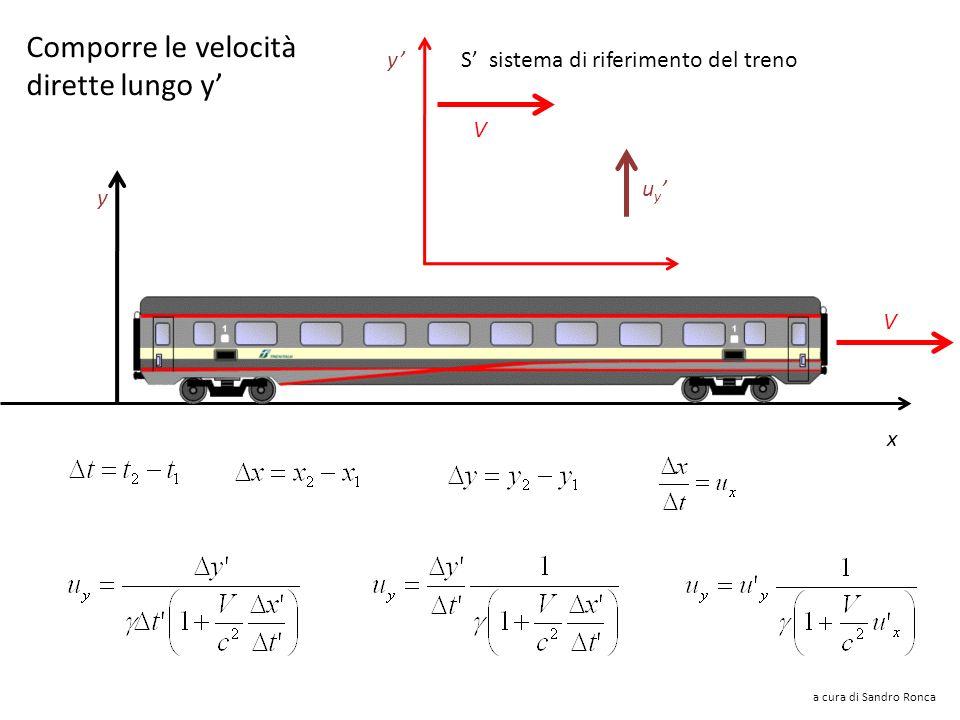 Comporre le velocità dirette lungo y V u y y S sistema di riferimento del treno x y V a cura di Sandro Ronca