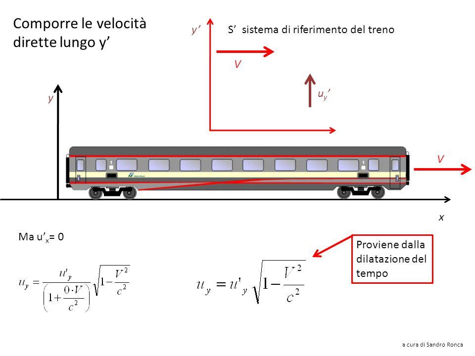 Comporre le velocità dirette lungo y V u y y S sistema di riferimento del treno x y V e linversa: a cura di Sandro Ronca