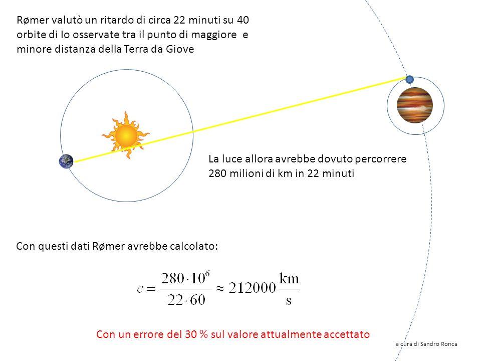 Nel 1670 Cassini calcolò la distanza Terra-Sole ottenendo 140·10 6 km 280·10 6 km Quindi il diametro dellorbita terrestre doveva essere allora di circ