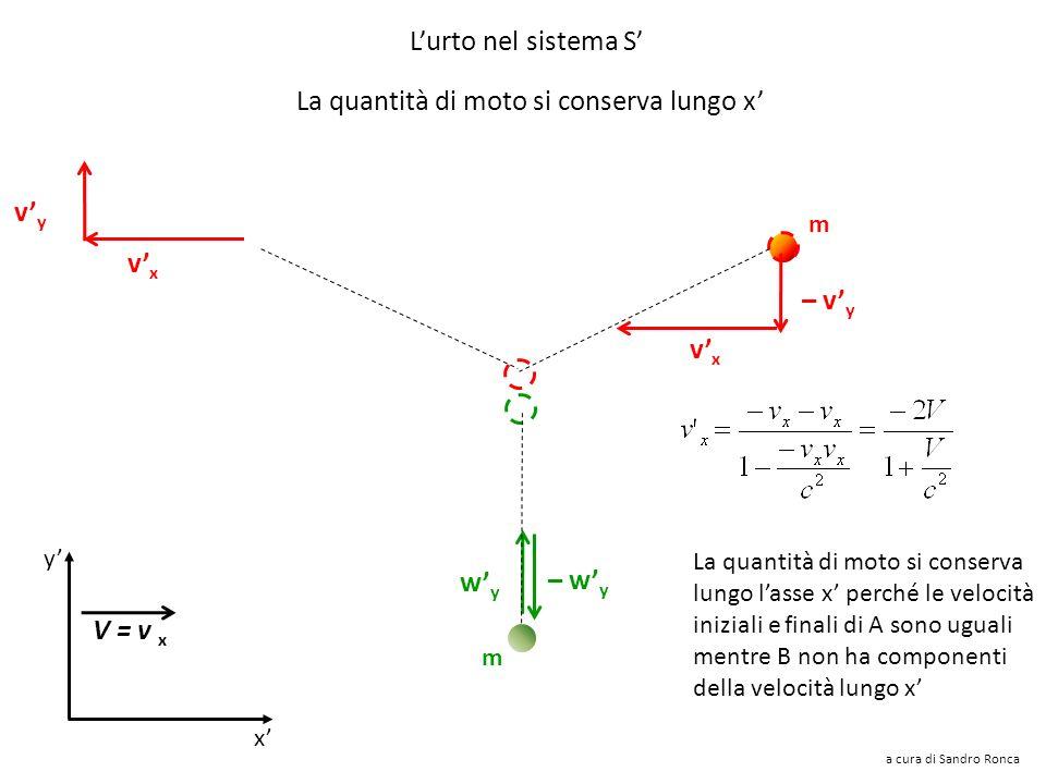 Lurto nel sistema S v1v1 w 1 = w y m m v2v2 w 2 = –w y x y a cura di Sandro Ronca V = v x