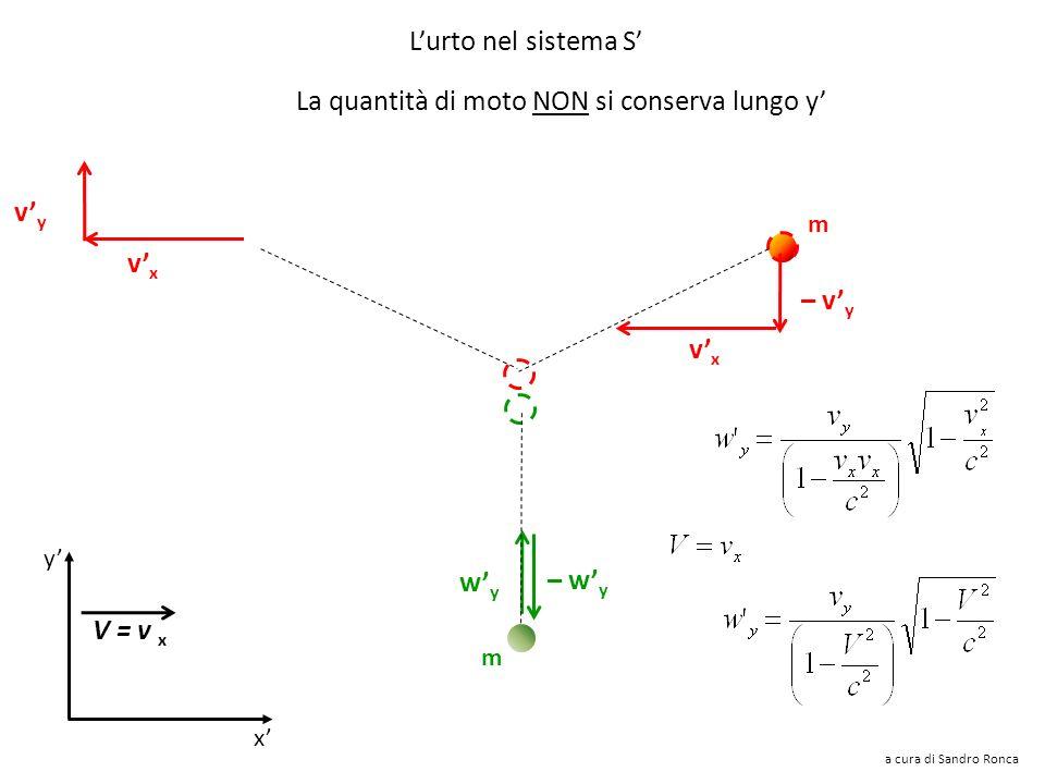 Lurto nel sistema S wywy m m – w y x y a cura di Sandro Ronca vxvx vyvy vxvx – v y La quantità di moto NON si conserva lungo y V = v x