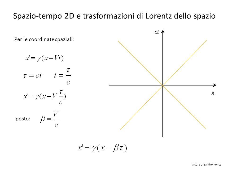 a cura di Sandro Ronca Spazio-tempo 2D e trasformazioni di Lorentz del tempo In un diagramma (x,ct) le linee che rappresentano la velocità della luce