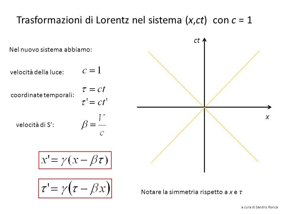 a cura di Sandro Ronca Spazio-tempo 2D e trasformazioni di Lorentz dello spazio Per le coordinate spaziali: ct x posto: