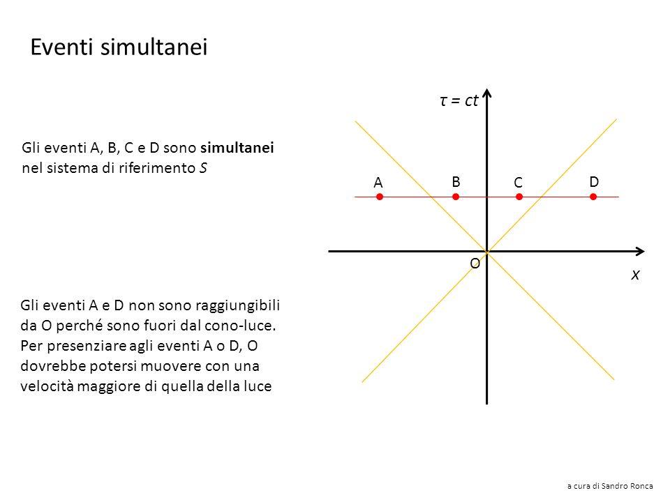 a cura di Sandro Ronca Lasse ct rappresenta lo scorrere del tempo τ (e quindi anche del tempo t) per qualcosa che è fermo allorigine x=0 e non cambia
