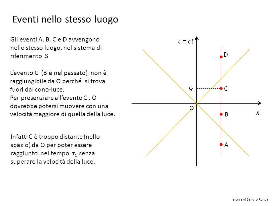 a cura di Sandro Ronca Gli eventi A, B, C e D sono simultanei nel sistema di riferimento S Eventi simultanei Gli eventi A e D non sono raggiungibili d