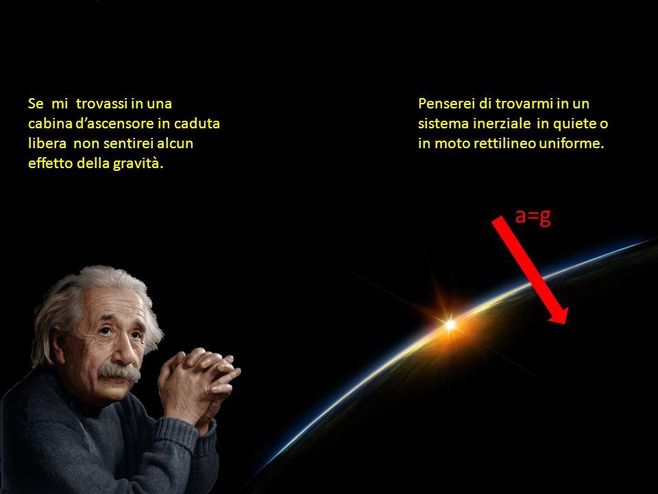 Lequivalenza tra gravitazione e sistemi di riferimento accelerati fu il pensiero più felice della mia vita a cura di Sandro Ronca