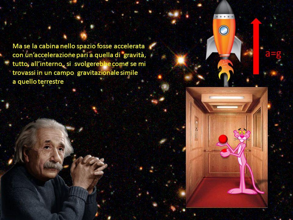 Se mi trovassi in una cabina dascensore in caduta libera non sentirei alcun effetto della gravità. a=g Penserei di trovarmi in un sistema inerziale in