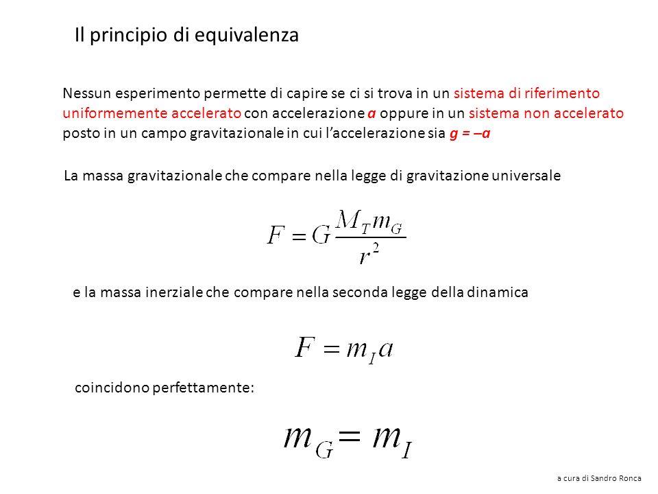 Image credits:Virtualtouring.it Massa inerziale m I Massa gravitazionale m G Il principio di equivalenza a cura di Sandro Ronca