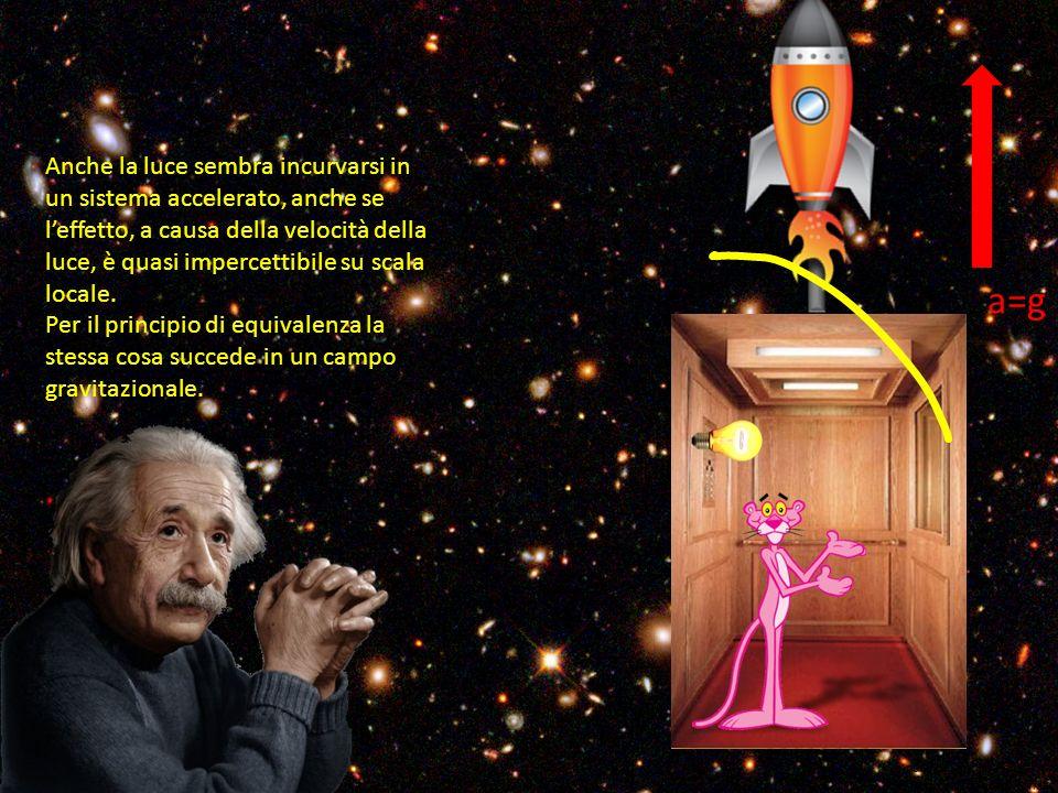 Il principio di equivalenza Nessun esperimento permette di capire se ci si trova in un sistema di riferimento uniformemente accelerato con accelerazio