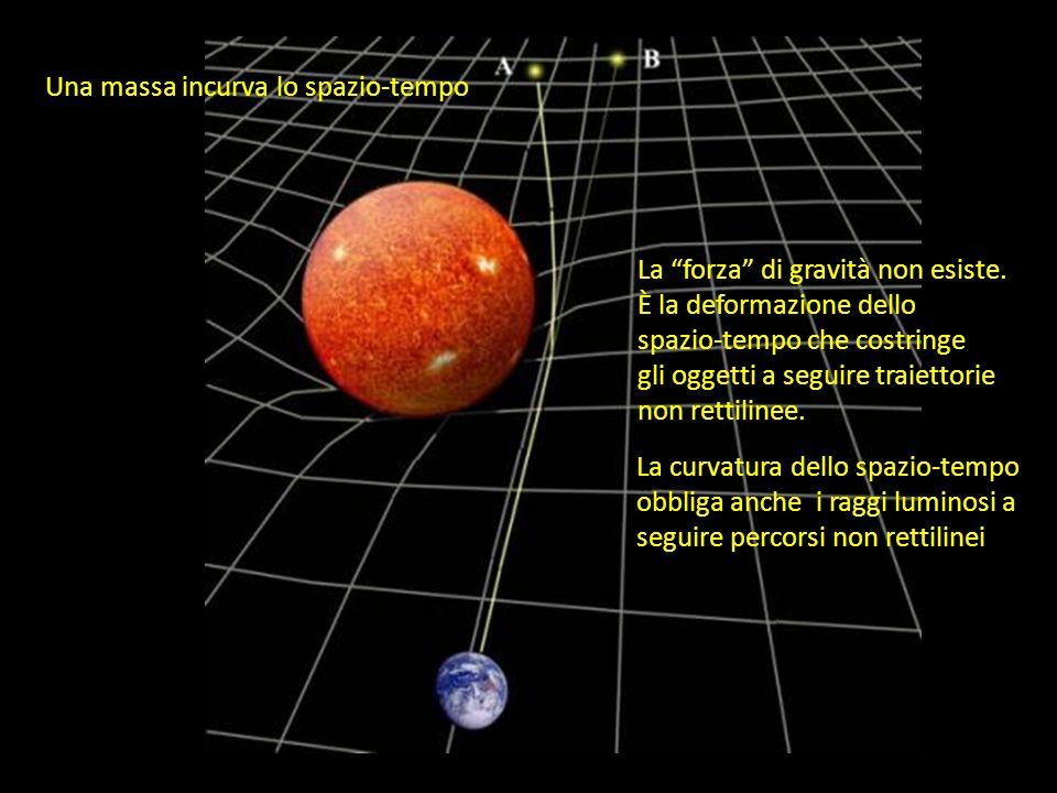 Simili oggetti incurvano lo spazio-tempo a tal punto che nemmeno la luce può uscirne a cura di Sandro Ronca E rallentano il tempo, fin quasi a fermarl