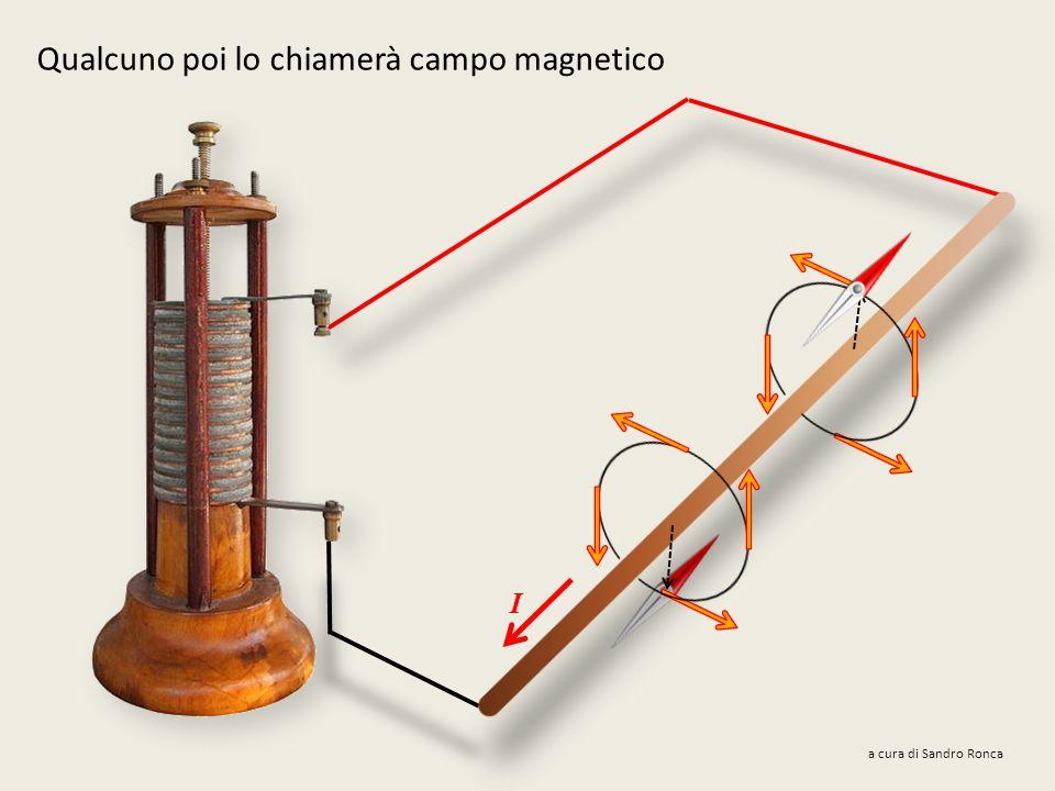 Ne deduco che una corrente elettrica genera un effetto magnetico Hans Christian Ørsted (1777-1851)