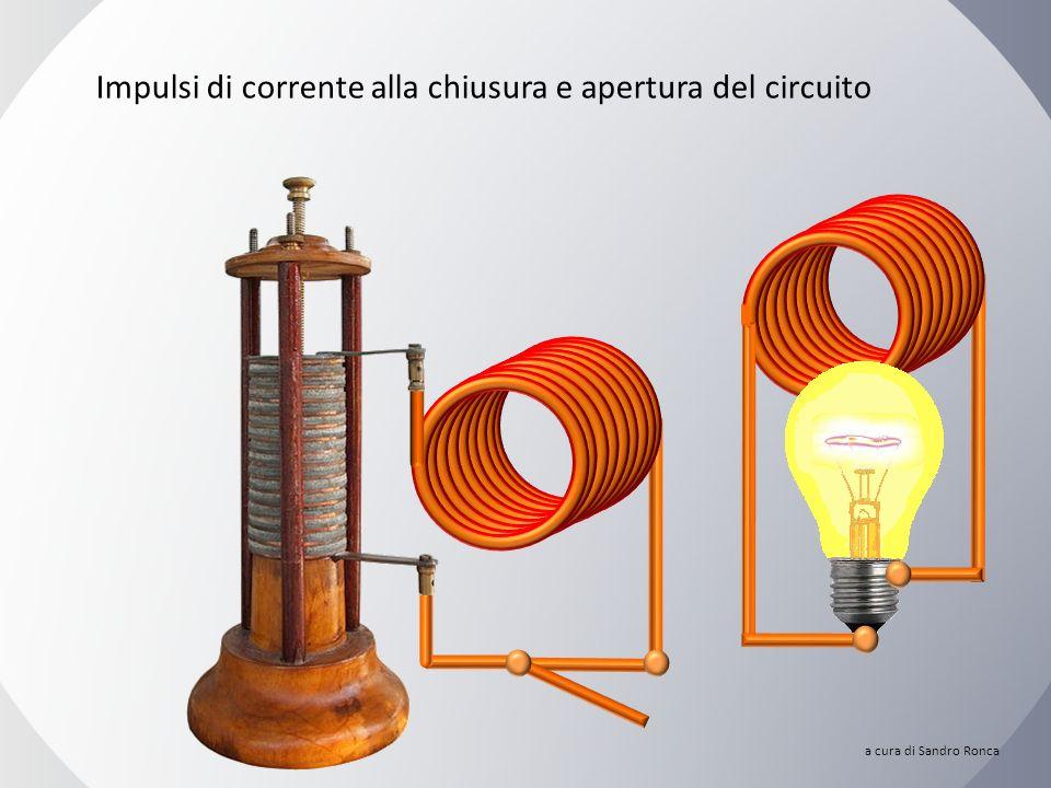 Ma nel 1831 Faraday scopre qualcosa di molto importante a cura di Sandro Ronca