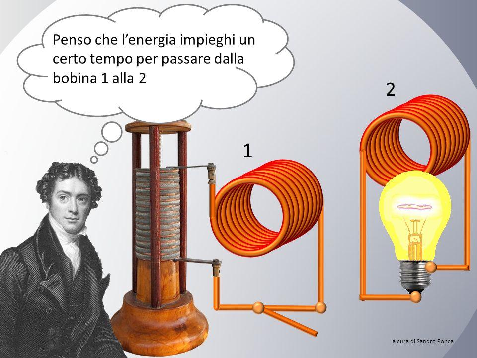 Ci sono! Il campo magnetico deve variare nel tempo. Michael Faraday (1791-1867) Ho giusto in mente una certa legge … a cura di Sandro Ronca