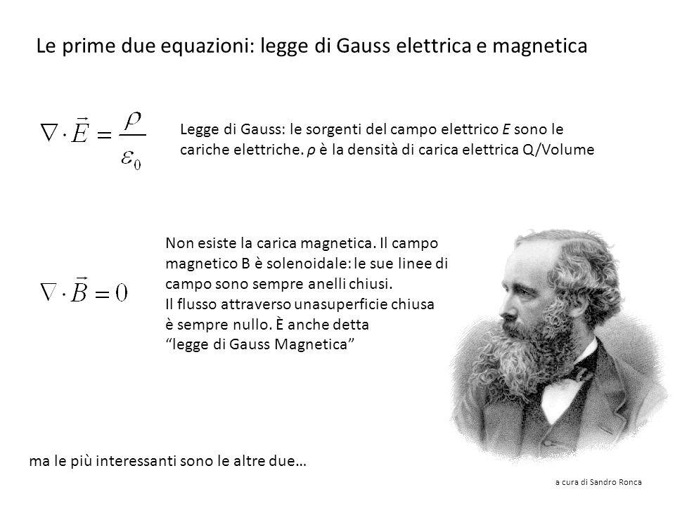 James Clerk Maxwell (1831-1879) Nel 1864 J. C. Maxwell portò a termine lunificazione teorica di elettricità e magnetismo Equazioni di Maxwell a cura d